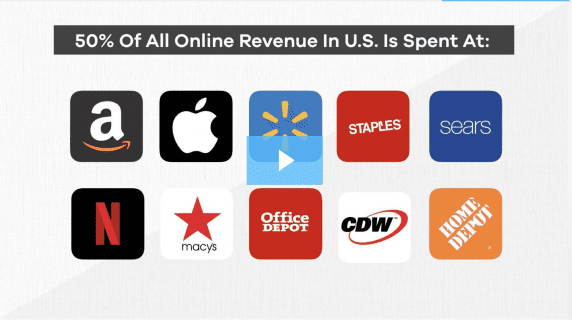 50% of all online revenue in US is spent at