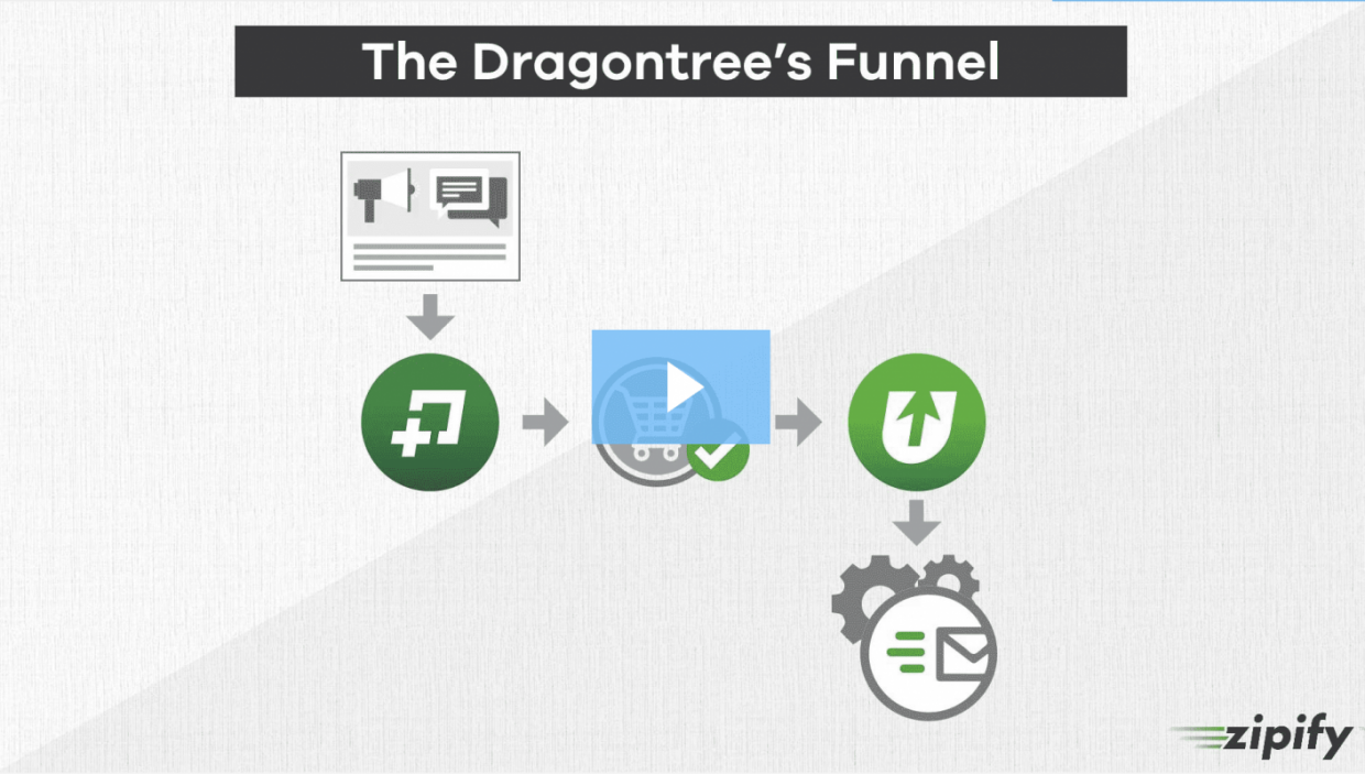 The dragontree's Funnel