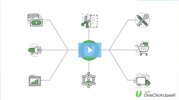 New API and CRM Integrations
