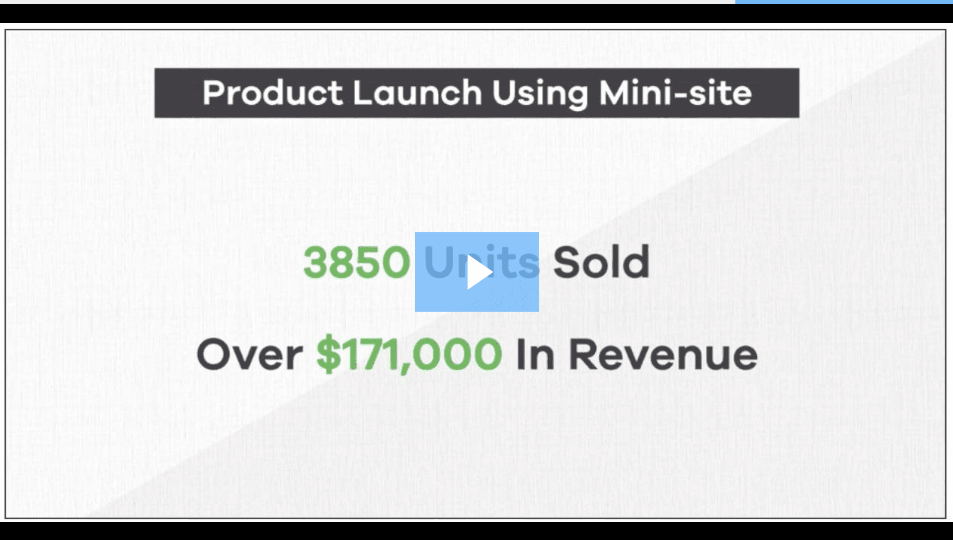 Product Launch using mini-site