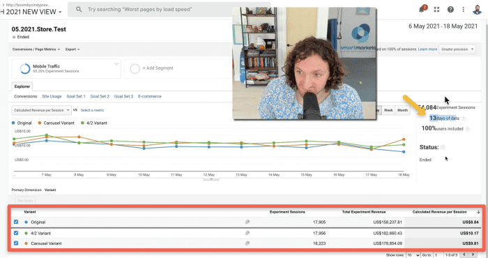 Ezra's collection page split test results in Google Analytics